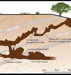 lesedi chamber cave map [ 1600 x 931 Pixel ]