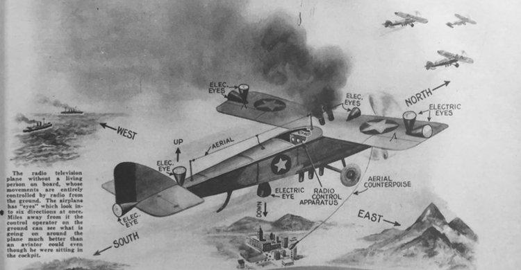 L'aereo radiocomandato dotato di telecamere pubblicato da The Experimenter nel 1924