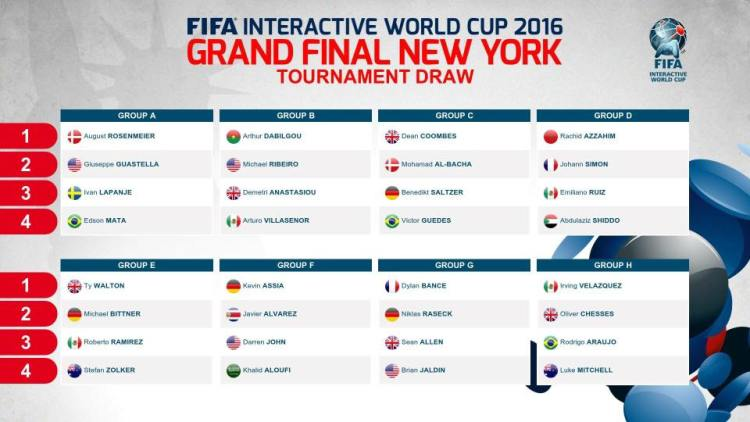 FIWC Groupe Stage
