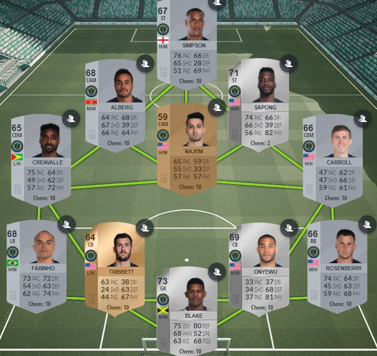 philadelphia union fifa 18