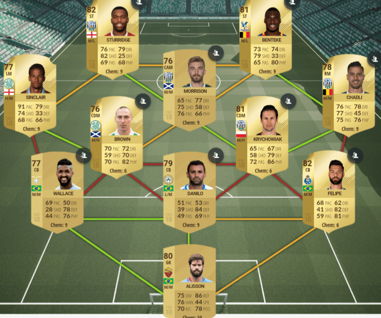 Fut 18 path to glory Angleterre ecosse