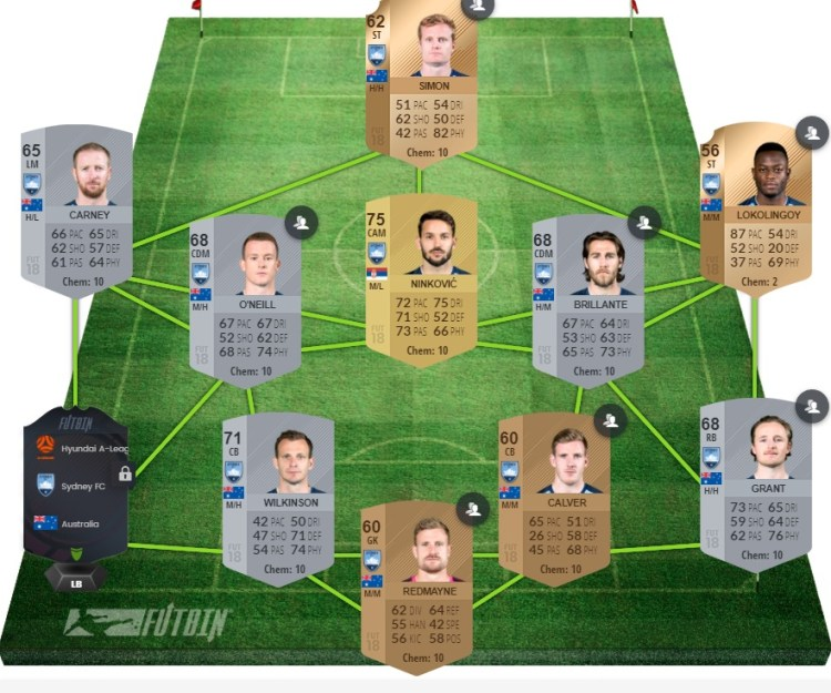 fut 18 dce a league sydney
