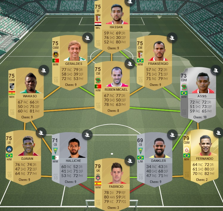 fut 18 galatasaray besiktas