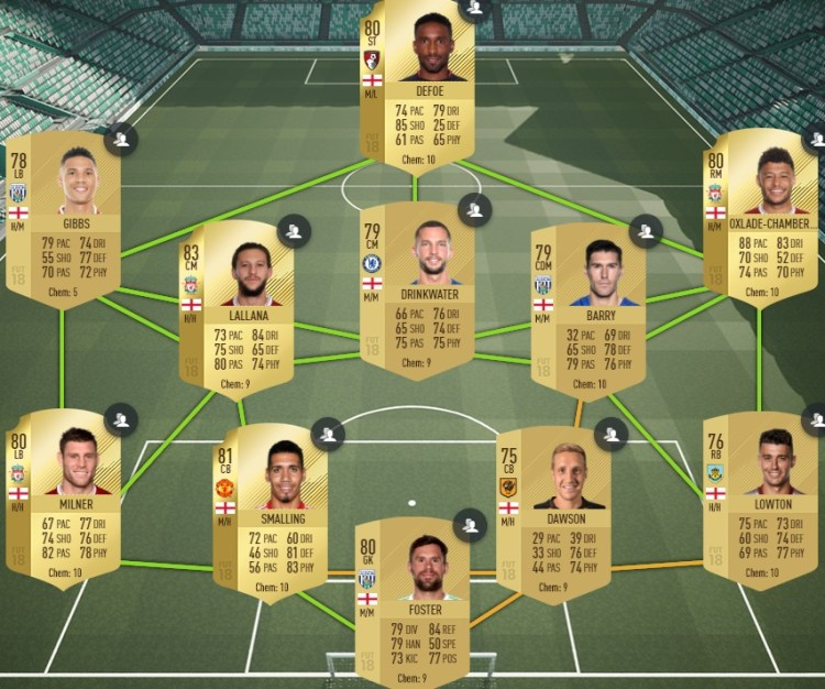 fut 18 solution dce angleterre