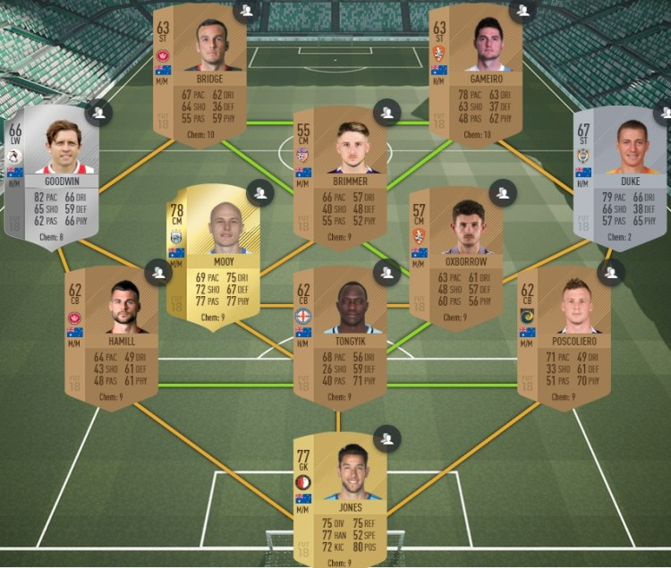 fut 18 solution dce australie