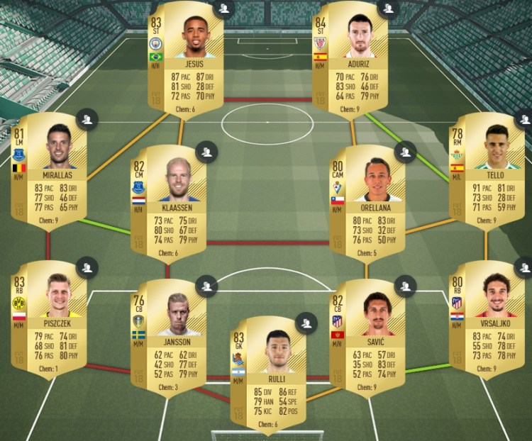 fut 18 solution DCE ibra futmas futties
