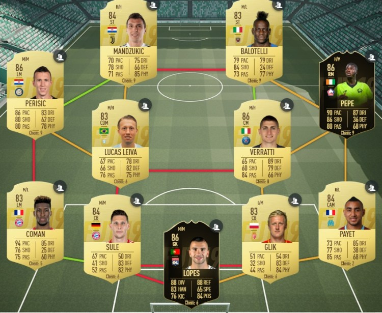 fut19 solution dce davies bayern