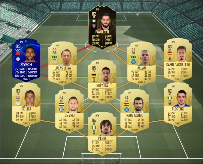 FUT 19 - Solution DCE Clarence Seedorf - Equipe notee a 84