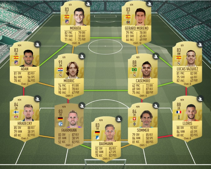 FUT 19 - Solution DCE Ivan Perisic - Equipe notee a 86