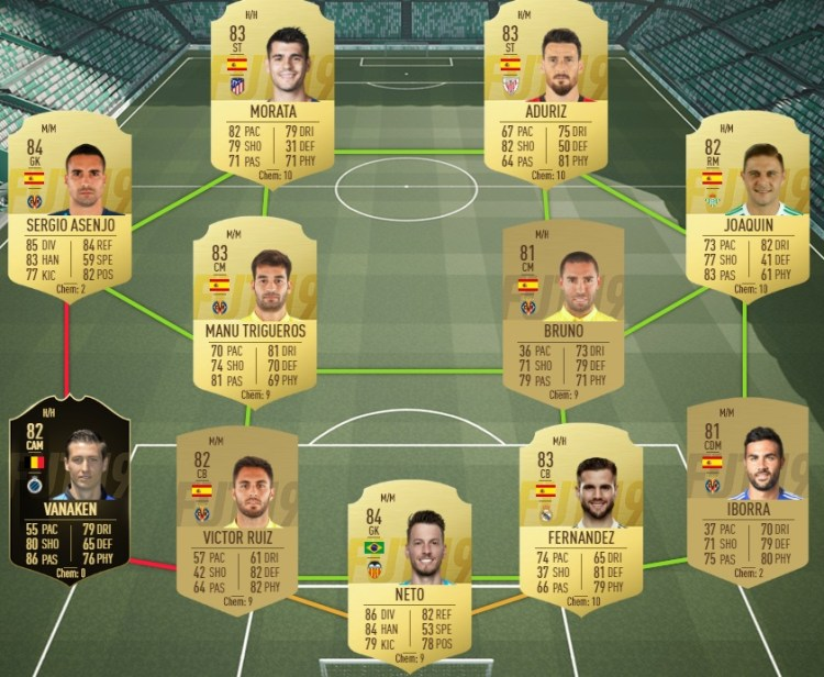 fut19 solution dce rudiger 83