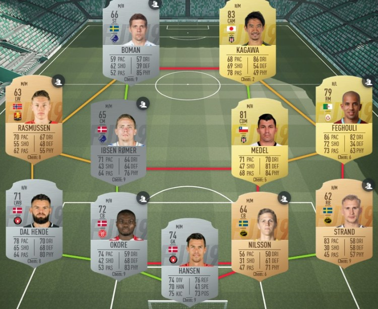 fut 19 solution dce swap avril 1