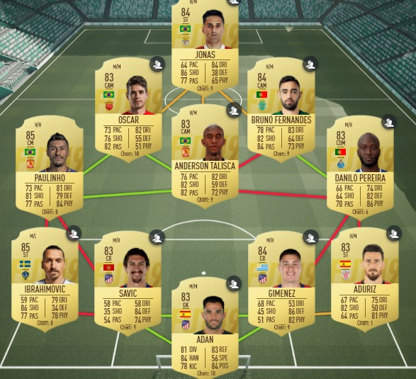 fut19 solution dce aduriz tott
