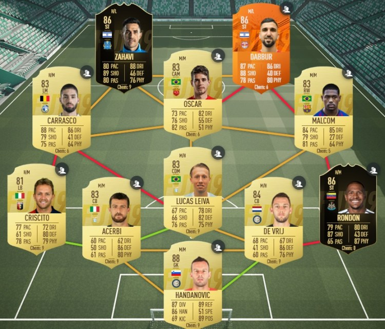 fut19 solution dce depay flashback oranje