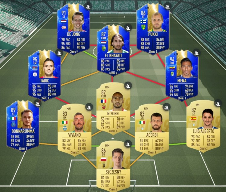 fut19 solution dce pogba futties equipe 89