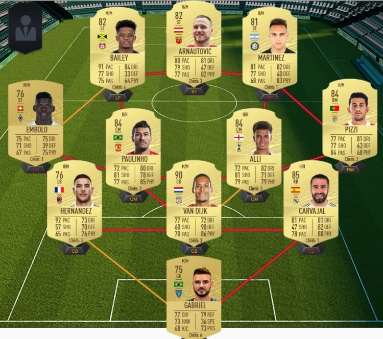 fut 20 prediction totw 12 team