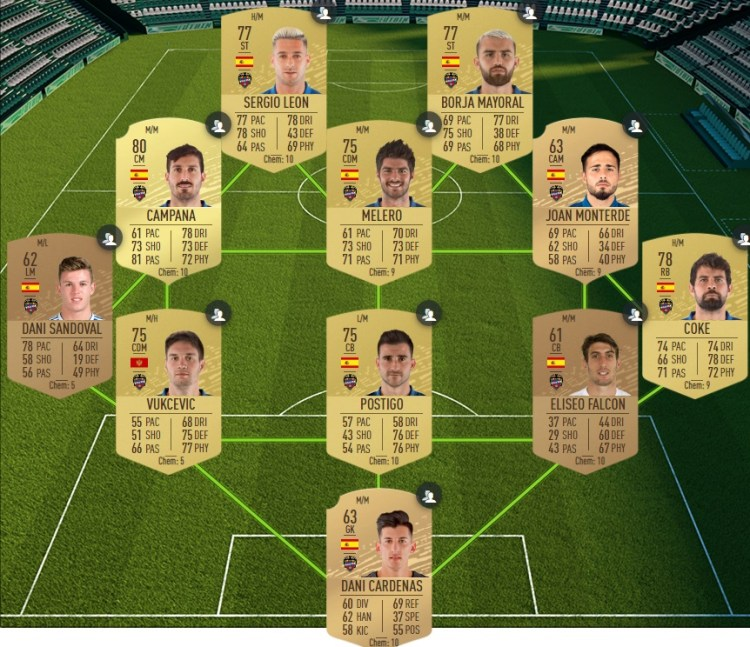 fut 20 solution dce laliga levante