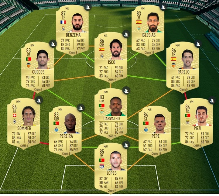 fut 20 solution dce sarr birthday france