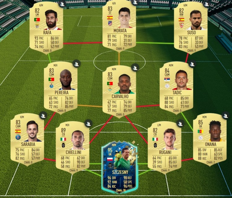 fut 20 solution dce payet tots ligue 1