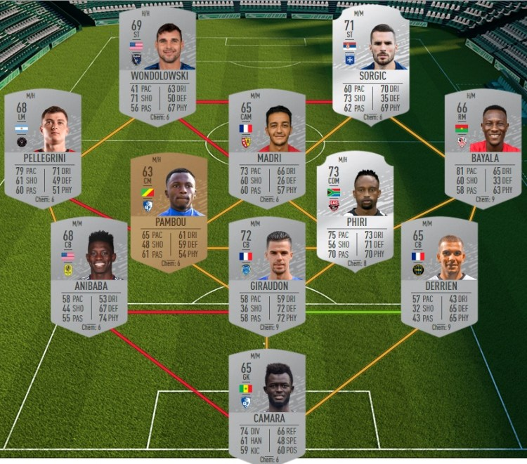fut 20 solution dce whitecaps timbers