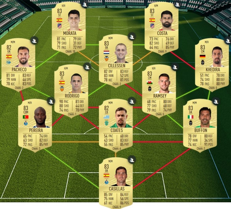 fut 20 solution dce belotti summer heat lien fort