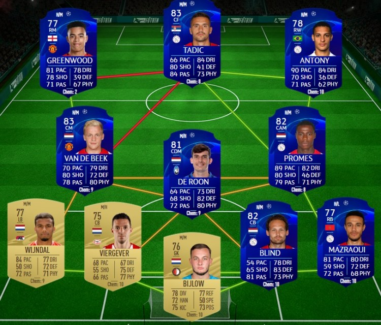 fut 21 solution dce uefa ligue des champions 1 8 finale