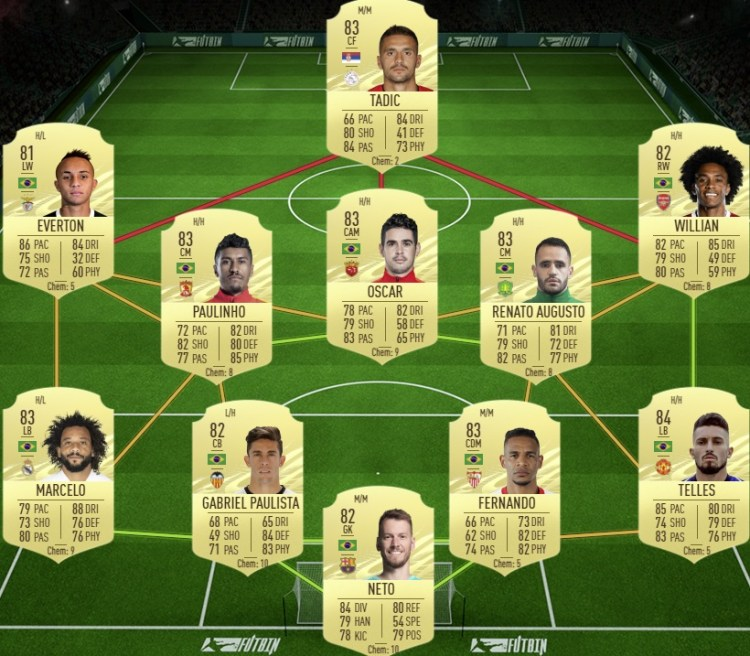 fut 21 solution dce mctominay showdown manchester united