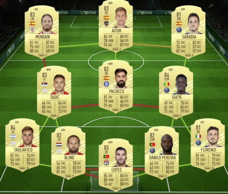fut 21 solution dce st juste birthday pays bas
