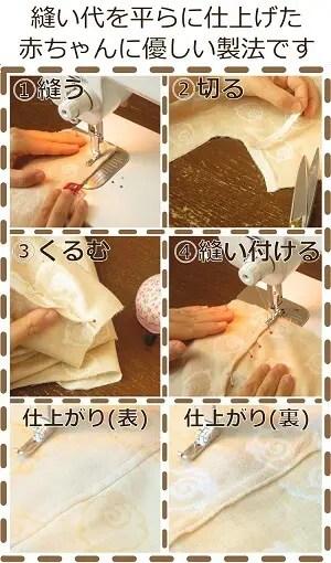 フラット縫い代製法の説明