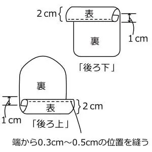 それぞれを三つ折りにして0.3~0.5cmの位置を縫う