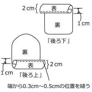 カバー2 それぞれを三つ折りにして0.3~0.5cmの位置を縫う