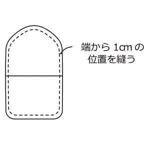 端から1cmの位置を縫う