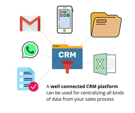 using crm as central lead management platform