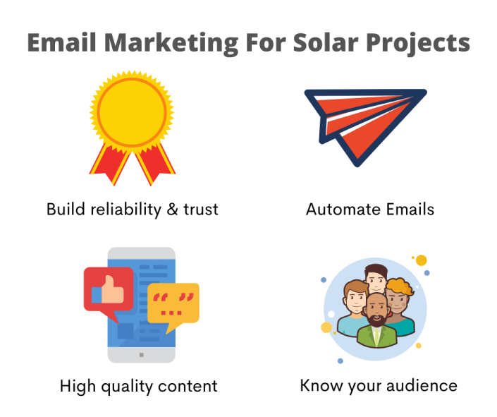 email marketing tips and templates for solar installers