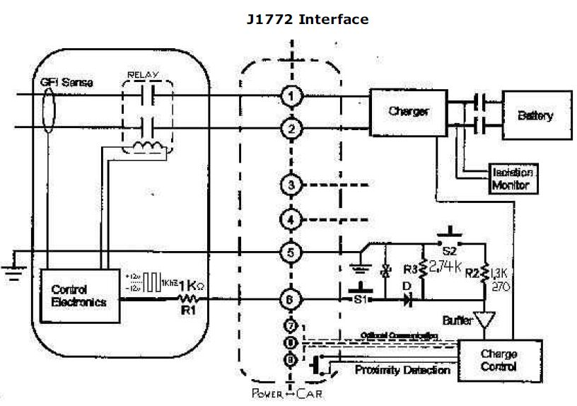 Schematic Also Plug Likewise 120v Wiring Diagram 120 Volt