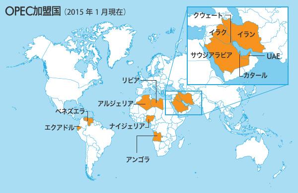 OPEC加盟国