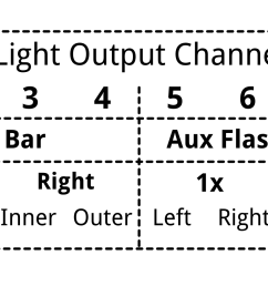 the lightbar or roof mounted lights consist of a group of 4 lights which flash in variety of different styles often these lights will be co packaged into  [ 2824 x 933 Pixel ]
