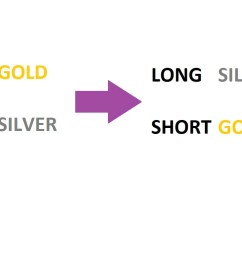 diagram for silver [ 1390 x 772 Pixel ]