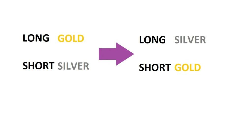 medium resolution of diagram for silver
