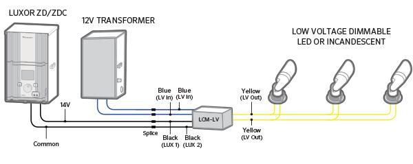 high voltage wiring diagrams control cables wiring diagram