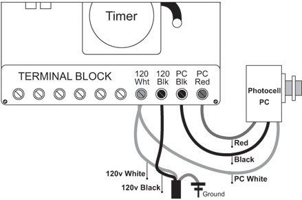 PX - Troubleshooting Photocell   FX Luminaire