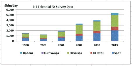 Bear Dan Bull Dalam Pasar Forex - Artikel Forex