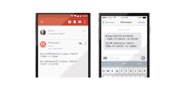 Forex signals sms