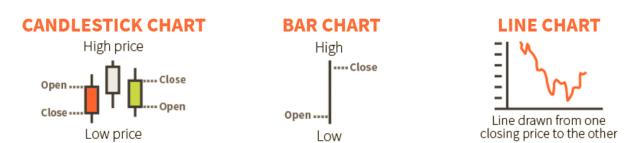what-is-forex-trading What is Forex Trading