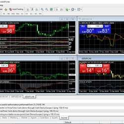 Metatrader 4 Forex Trading