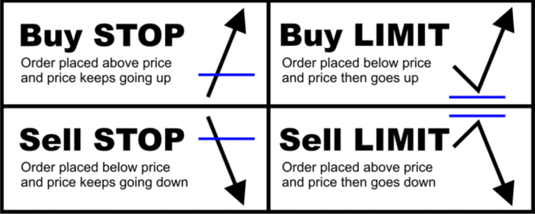 Benefits Of Buying Forex Trading Signals 4 – Ministry of Profits