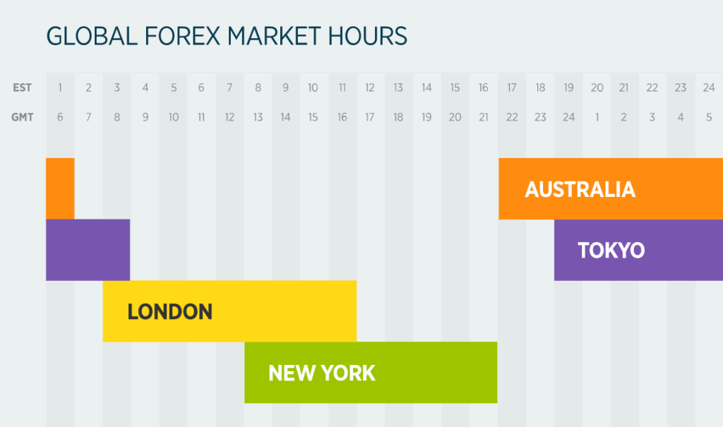 why is everyone trading forex with fxpremiere