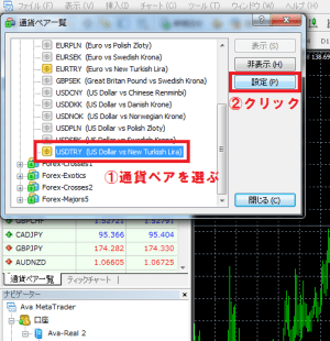 MT4操作-スワップレート表示