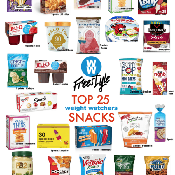 Low Point Weight Watchers snacks under 3 points featured by top US life and style blog, Fynes Designs