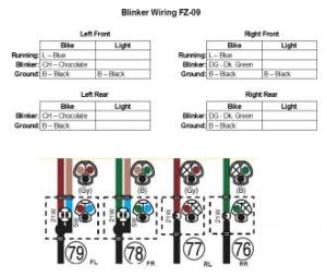 Blinker Wiring Cheat Sheet
