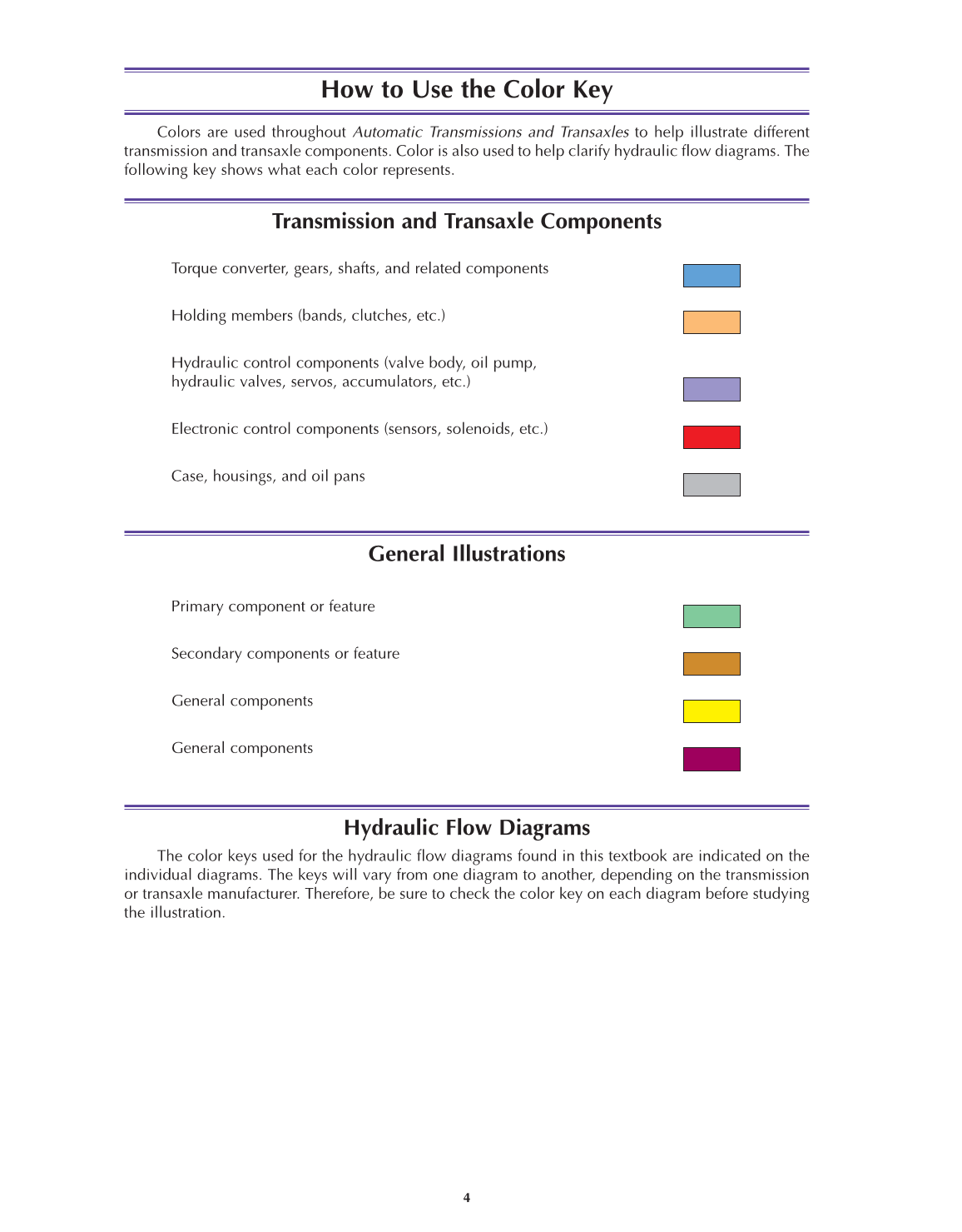 printable automatic transmissions and transaxles a2 3rd edition page 4  [ 1248 x 1596 Pixel ]
